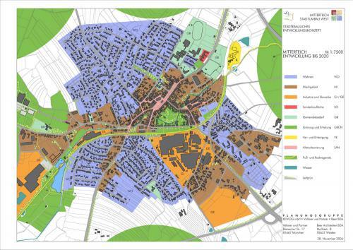 Staedtebauliches Entwicklungskonzept  MITTERTEICH 2020